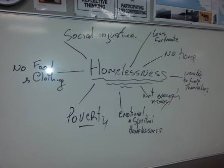 Some of the thoughts that came to mind when the students reflected on what 'Homelessness' is